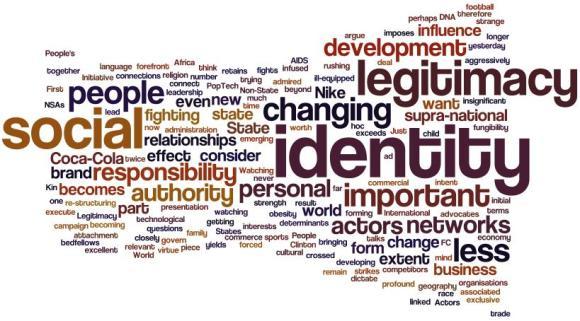 social-identity
